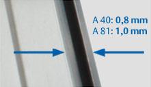 A-Boxen-Serie